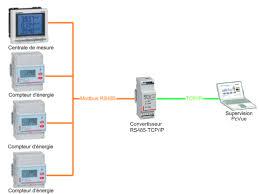 installation compteur divisionnaire electrique batiment